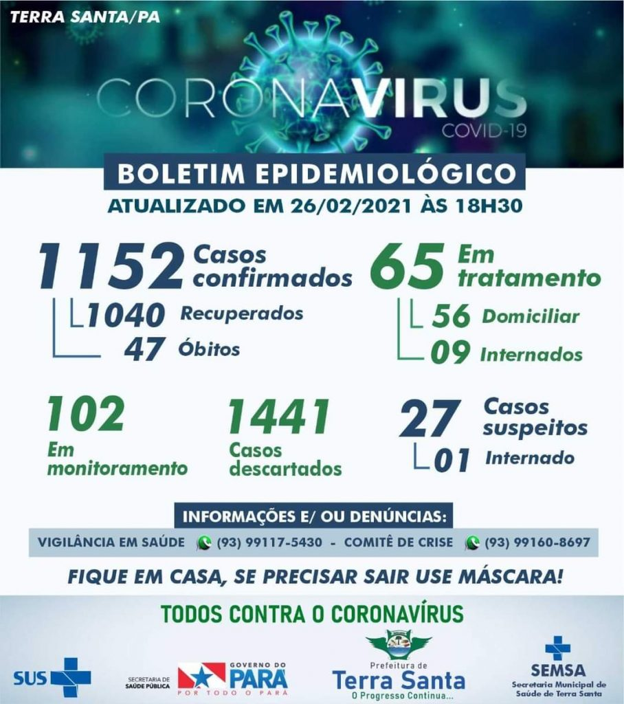 Boletim COVID-19 (26/02/2021) - Prefeitura Municipal de ...