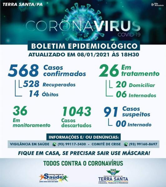 Boletim COVID-19 (08/01/2021) - Prefeitura Municipal de ...