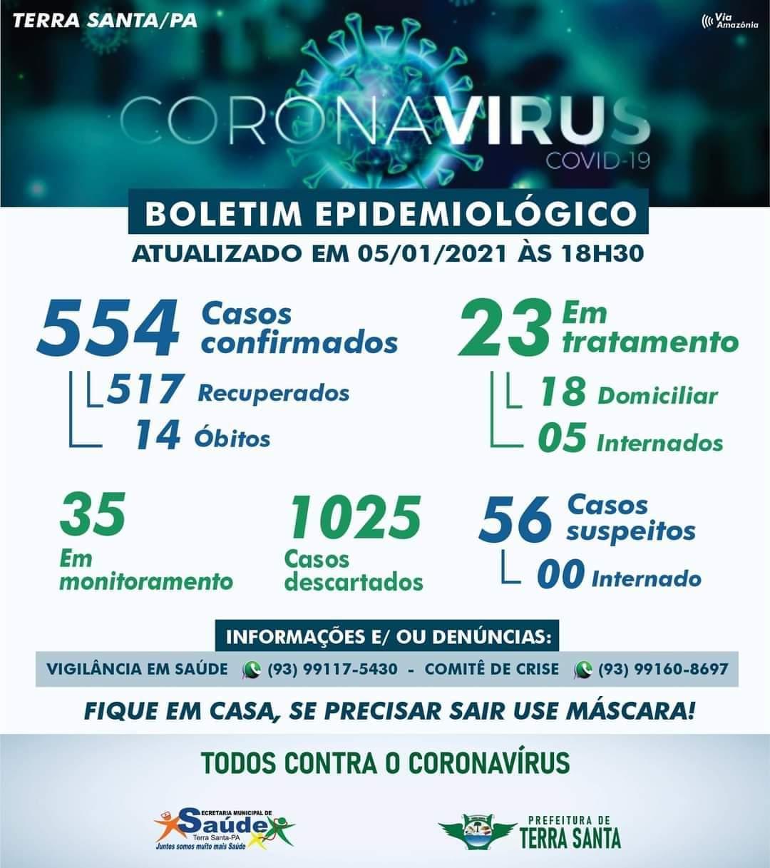 Boletim COVID-19 (05/01/2021) - Prefeitura Municipal de ...
